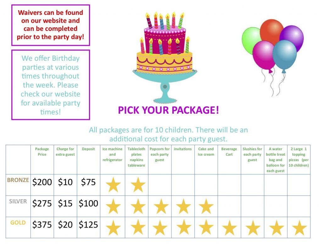 Birthday Parties - Dana Mannix Gymnastics